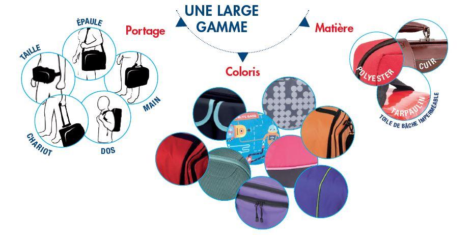 gamme elite bags